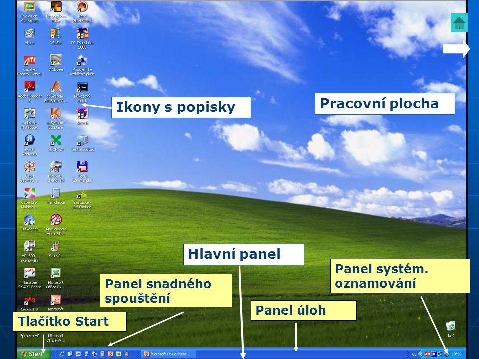 Panel snadného spouštění Hlavní panel Ikony s popisky Tlačítko Start Panel úloh Panel systém. oznamování Pracovní plocha