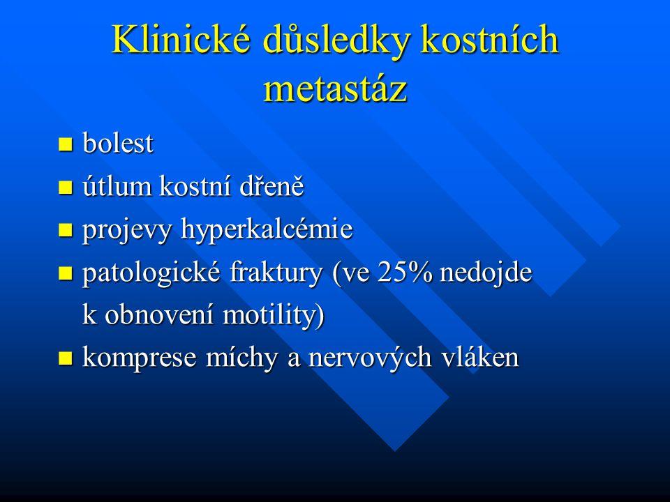 Klinické důsledky kostních metastáz bolest bolest útlum kostní dřeně útlum kostní dřeně projevy hyperkalcémie projevy hyperkalcémie patologické fraktu