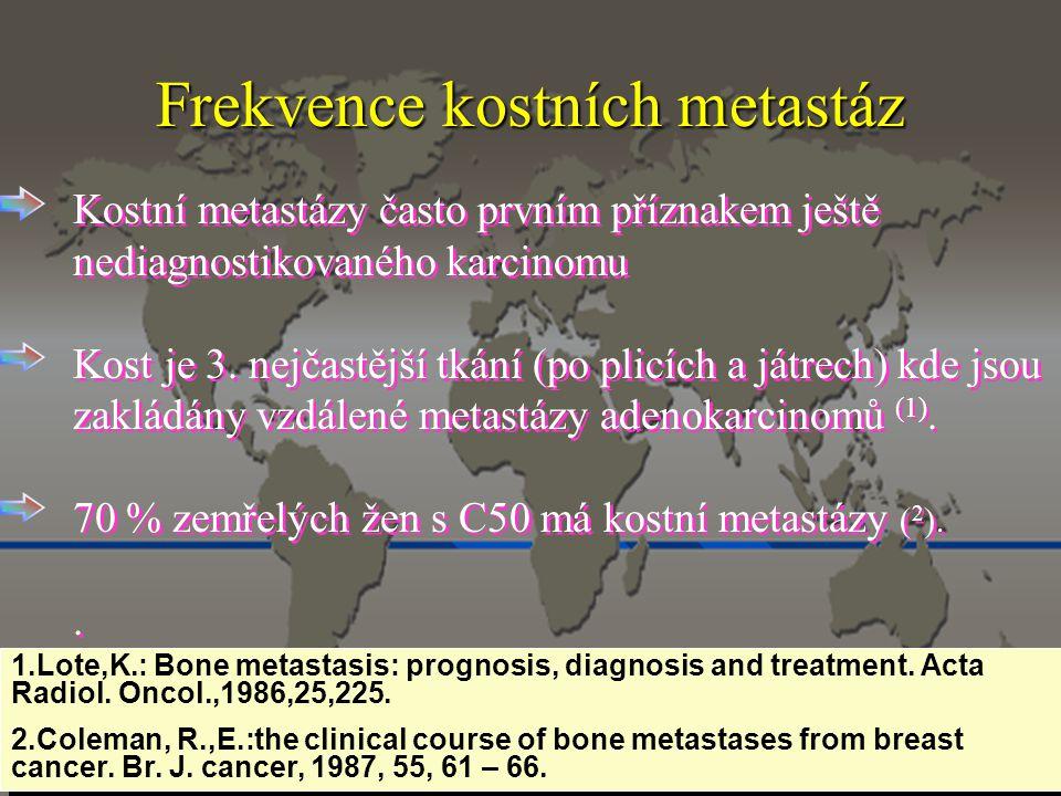 Frekvence kostních metastáz Kostní metastázy často prvním příznakem ještě nediagnostikovaného karcinomu Kost je 3. nejčastější tkání (po plicích a ját