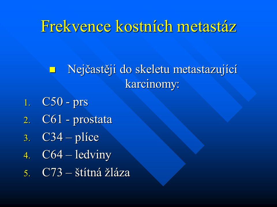 Frekvence kostních metastáz Nejčastěji do skeletu metastazující karcinomy: Nejčastěji do skeletu metastazující karcinomy: 1. C50 - prs 2. C61 - prosta