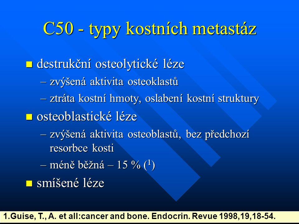 C50 - typy kostních metastáz destrukční osteolytické léze destrukční osteolytické léze –zvýšená aktivita osteoklastů –ztráta kostní hmoty, oslabení ko
