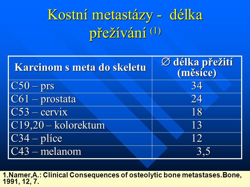 Kostní metastázy - délka přežívání (1) Karcinom s meta do skeletu  délka přežití (měsíce) C50 – prs 34 C61 – prostata 24 C53 – cervix 18 C19,20 – kol