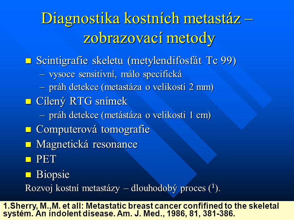 Diagnostika kostních metastáz – zobrazovací metody Scintigrafie skeletu (metylendifosfát Tc 99) Scintigrafie skeletu (metylendifosfát Tc 99) –vysoce s