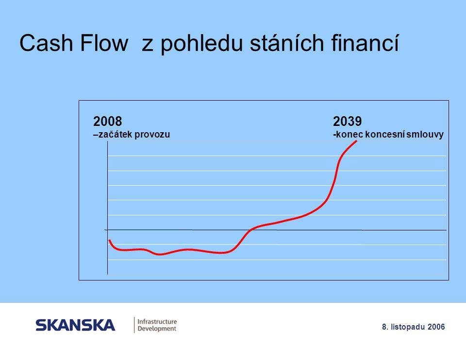 10 8. listopadu 2006 Cash Flow z pohledu stáních financí 2008 –začátek provozu 2039 -konec koncesní smlouvy