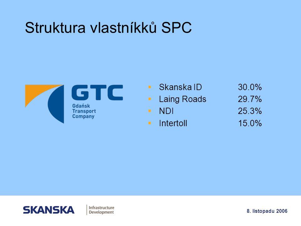6 8. listopadu 2006 Struktura vlastníkků SPC  Skanska ID30.0%  Laing Roads29.7%  NDI25.3%  Intertoll 15.0%