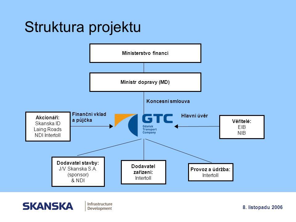 7 8. listopadu 2006 Struktura projektu Koncesní smlouva Finanční vklad a půjčka Hlavní úvěr Ministr dopravy (MD) Ministerstvo financí Akcionáři: Skans