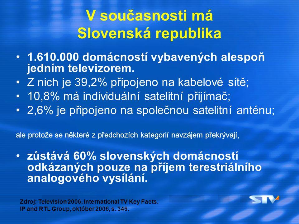V současnosti má Slovenská republika 1.610.000 domácností vybavených alespoň jedním televizorem. Z nich je 39,2% připojeno na kabelové sítě; 10,8% má