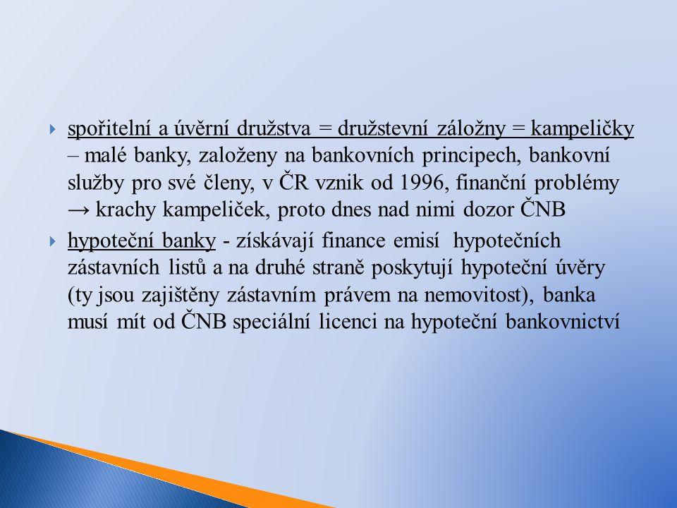 SPECIALIZOVANÉ BANKY Českomoravská záruční a rozvojová banka – podpora drobného a středního podnikání  podpor a malým a středním podnikatelům formou záruk a zvýhodněných úvěrů s využitím prostředků státního rozpočtu, strukturálních fondů a krajů,  podpor a vlastníkům bytových domů při jejich rekonstrukci,  zvýhodněné úvěry pro vodohospodářské projekty Česká exportní banka – poskytuje státní podporu vývozu, poskytováním a financováním vývozních úvěrů, financuje vývozní operace vyžadující dlouhodobé zdroje financování za úrokové sazby a v objemech, které jsou jinak nedosažitelné eBanka, mBank, privátní banky