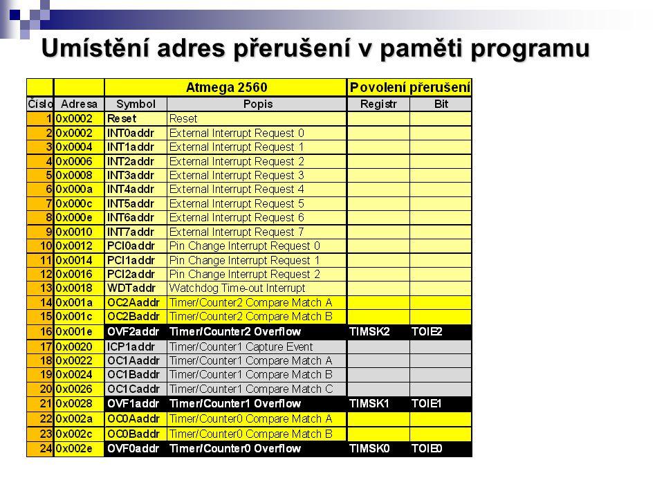 Umístění adres přerušení v paměti programu