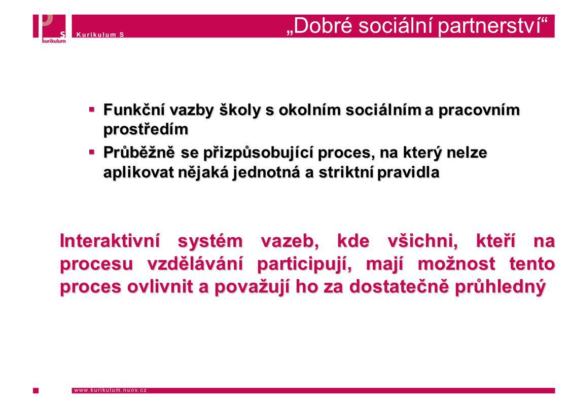 """""""Dobré sociální partnerství""""  Funkční vazby školy s okolním sociálním a pracovním prostředím  Průběžně se přizpůsobující proces, na který nelze apli"""