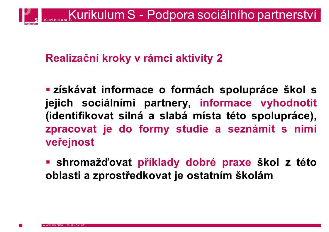 Kurikulum S - Podpora sociálního partnerství Realizační kroky v rámci aktivity 2  získávat informace o formách spolupráce škol s jejich sociálními pa