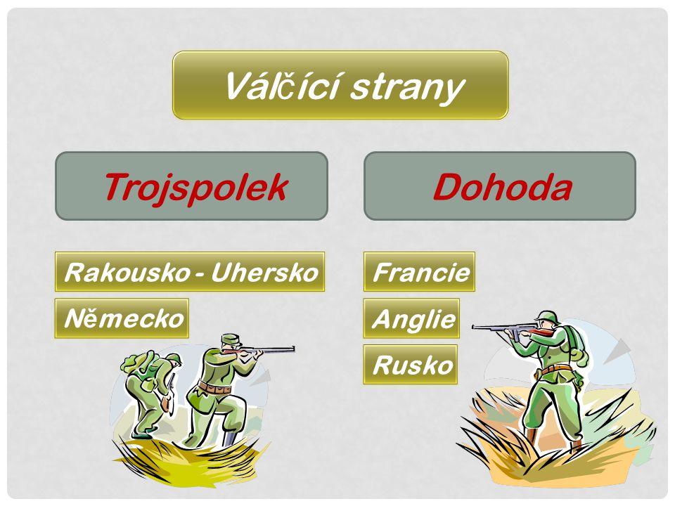 Vál č ící strany DohodaTrojspolek Rakousko - Uhersko N ě mecko Rusko Anglie Francie