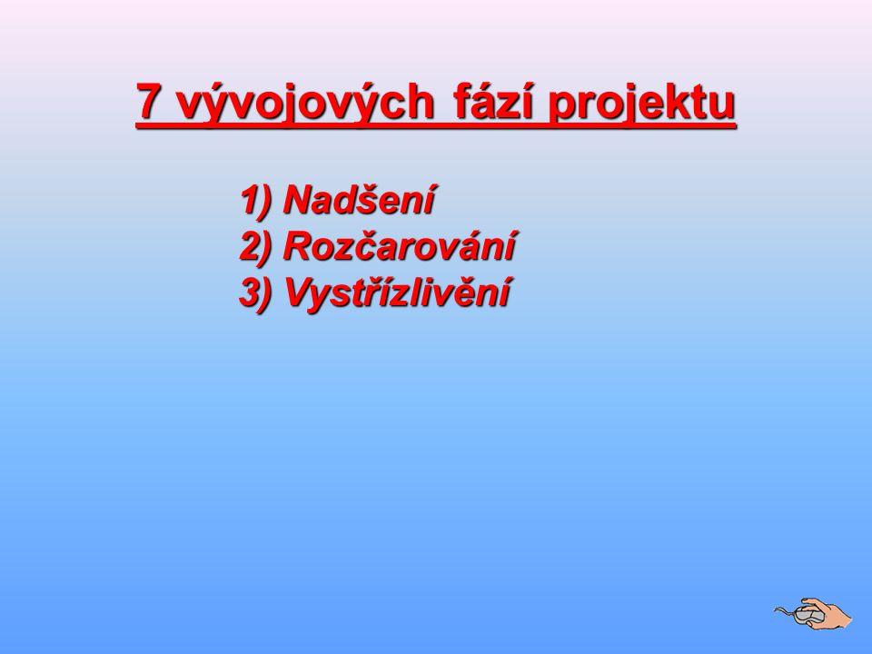 7 vývojových fází projektu 1)Nadšení 1)Nadšení 2)Rozčarování