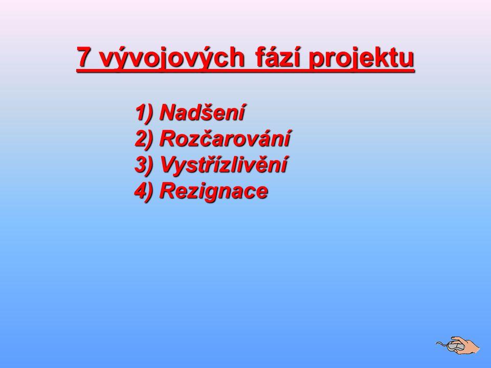 7 vývojových fází projektu 1)Nadšení 1)Nadšení 2)Rozčarování 3)Vystřízlivění