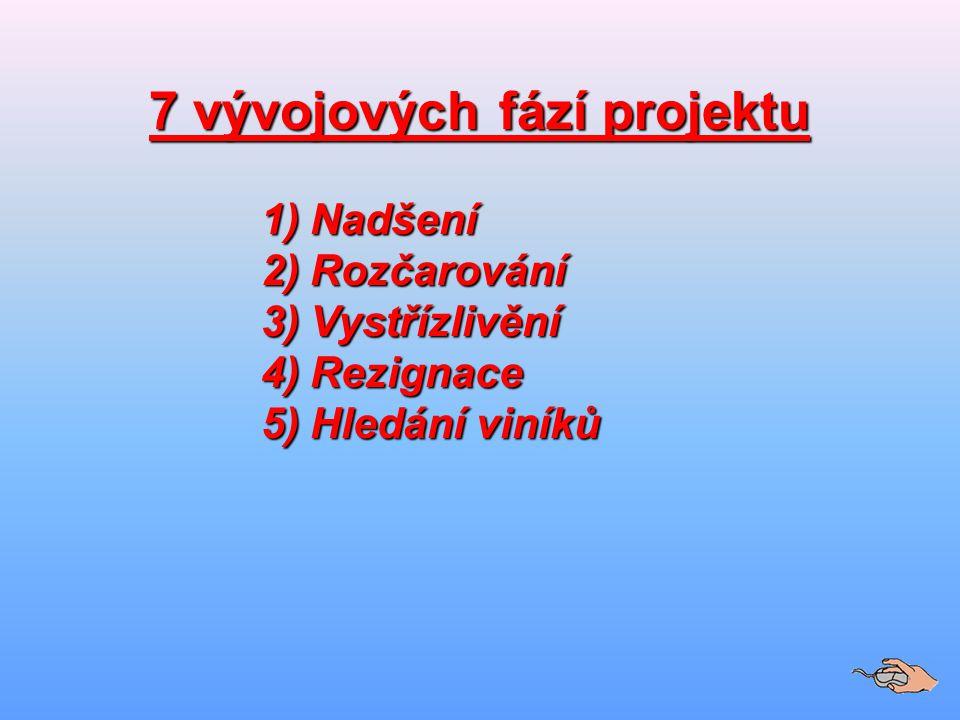 7 vývojových fází projektu 1)Nadšení 1)Nadšení 2)Rozčarování 3)Vystřízlivění 4)Rezignace