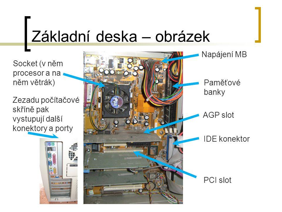 Základní deska – obrázek Paměťové banky Socket (v něm procesor a na něm větrák) Napájení MB PCI slot AGP slot IDE konektor Zezadu počítačové skříně pa