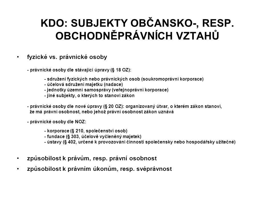 KDO: SUBJEKTY OBČANSKO-, RESP. OBCHODNĚPRÁVNÍCH VZTAHŮ fyzické vs. právnické osoby - právnické osoby dle stávající úpravy (§ 18 OZ): - sdružení fyzick