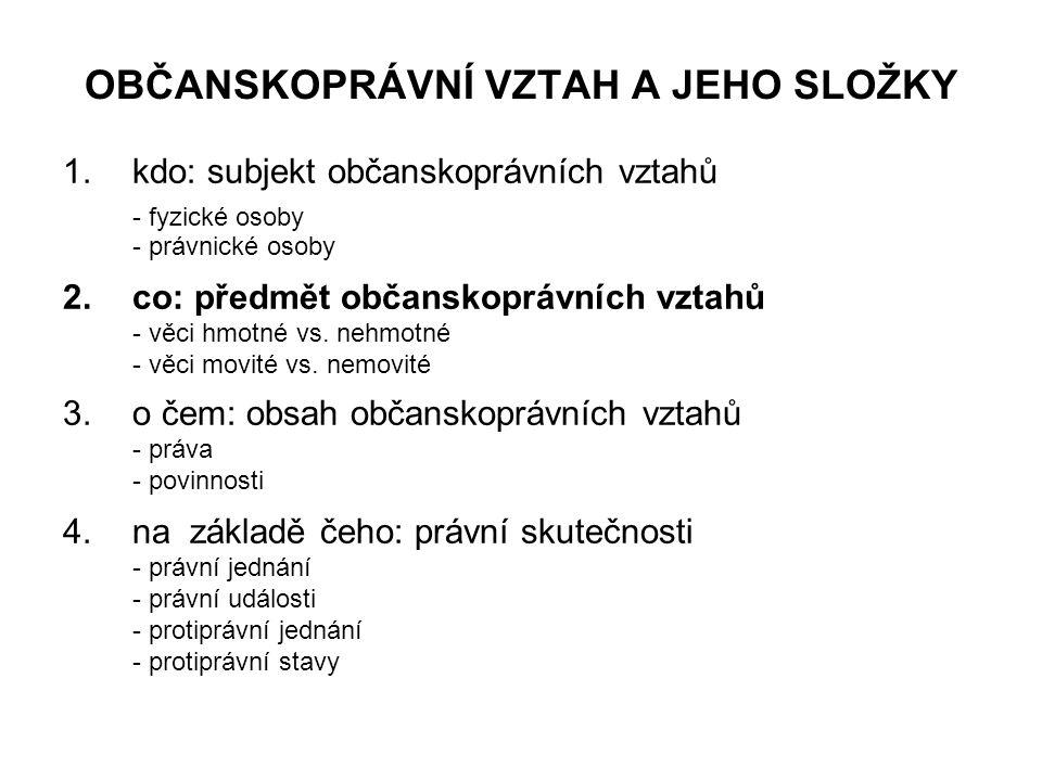 OBČANSKOPRÁVNÍ VZTAH A JEHO SLOŽKY 1.kdo: subjekt občanskoprávních vztahů - fyzické osoby - právnické osoby 2.co: předmět občanskoprávních vztahů - vě