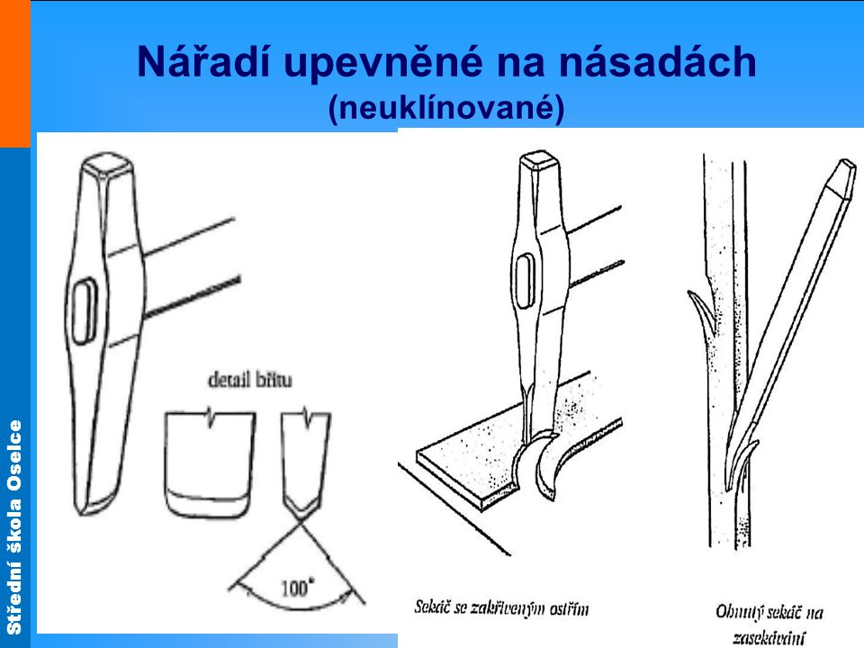 Střední škola Oselce Nářadí upevněné na násadách (neuklínované) Rýhováky - používají se na rýhování (povrchová úprava), mají tupé břity Sekáče - použí