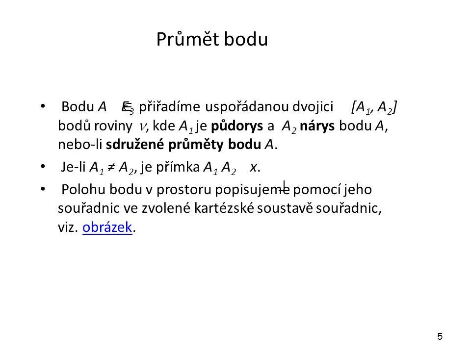 Průmět bodu Bodu A E 3 přiřadíme uspořádanou dvojici [A 1, A 2 ] bodů roviny, kde A 1 je půdorys a A 2 nárys bodu A, nebo-li sdružené průměty bodu A.