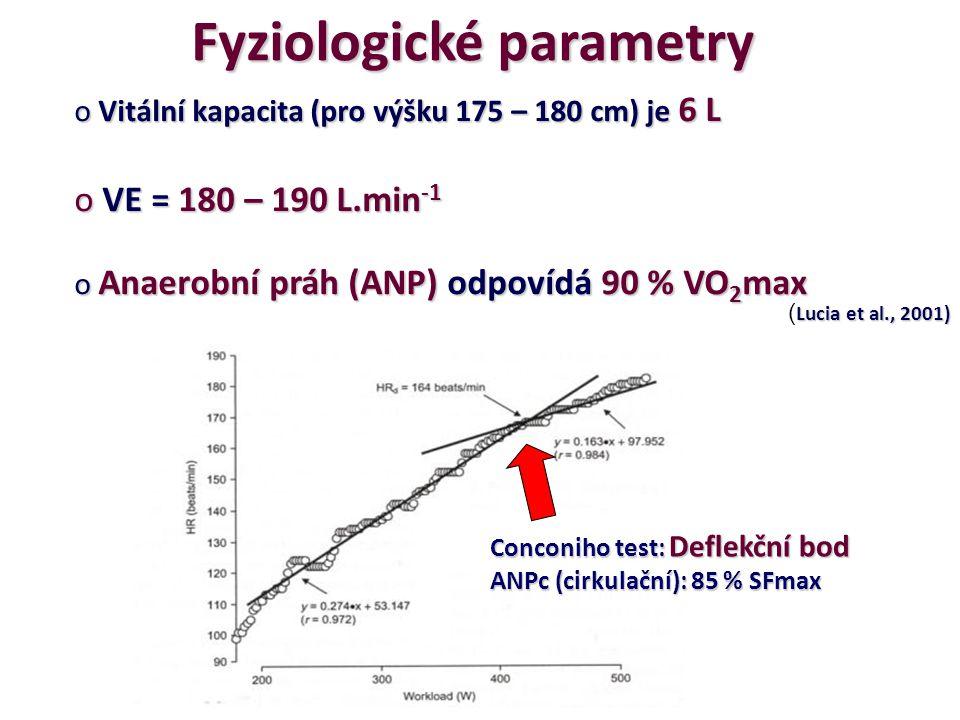 Fyziologické parametry o Vitální kapacita (pro výšku 175 – 180 cm) je 6 L o VE = 180 – 190 L.min -1 o Anaerobní práh (ANP) odpovídá 90 % VO 2 max Conconiho test: Deflekční bod ANPc (cirkulační): 85 % SFmax Lucia et al., 2001) ( Lucia et al., 2001)