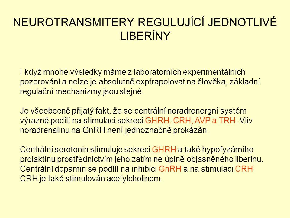 NEUROTRANSMITERY REGULUJÍCÍ JEDNOTLIVÉ LIBERÍNY I když mnohé výsledky máme z laboratorních experimentálních pozorování a nelze je absolutně exptrapolo