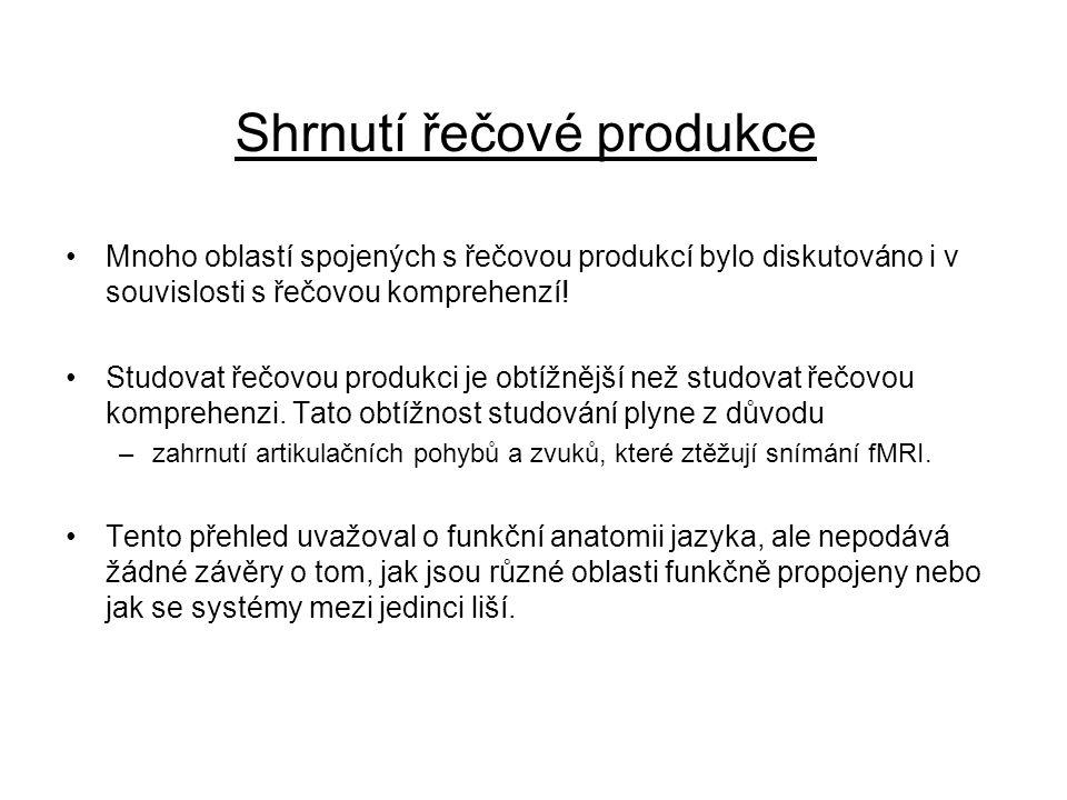 Shrnutí řečové produkce Mnoho oblastí spojených s řečovou produkcí bylo diskutováno i v souvislosti s řečovou komprehenzí! Studovat řečovou produkci j