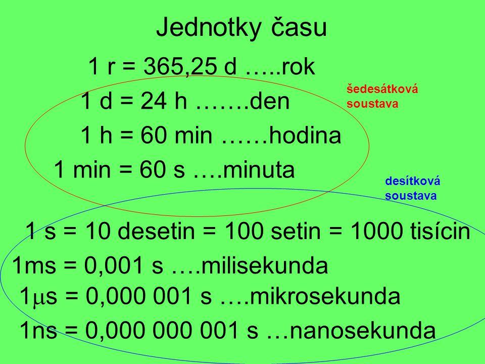 Jednotky času 1 r = 365,25 d …..rok 1 d = 24 h …….den 1 h = 60 min ……hodina 1 min = 60 s ….minuta 1 s = 10 desetin = 100 setin = 1000 tisícin 1ms = 0,001 s ….milisekunda 1  s = 0,000 001 s ….mikrosekunda 1ns = 0,000 000 001 s …nanosekunda šedesátková soustava desítková soustava