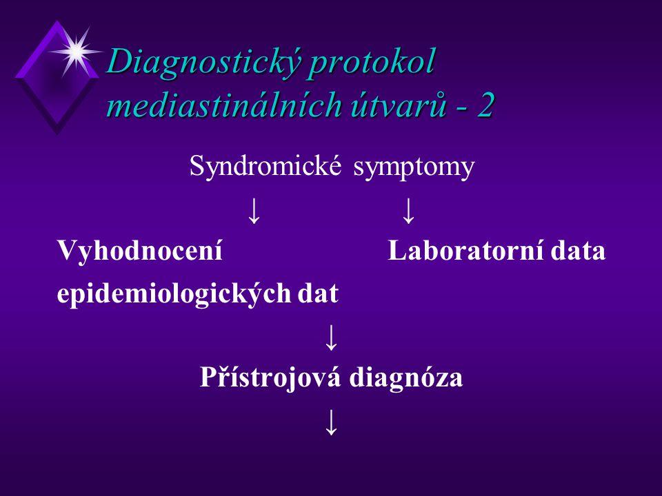 Diagnostický protokol mediastinálních útvarů - 2 Syndromické symptomy ↓ VyhodnoceníLaboratorní data epidemiologických dat ↓ Přístrojová diagnóza ↓