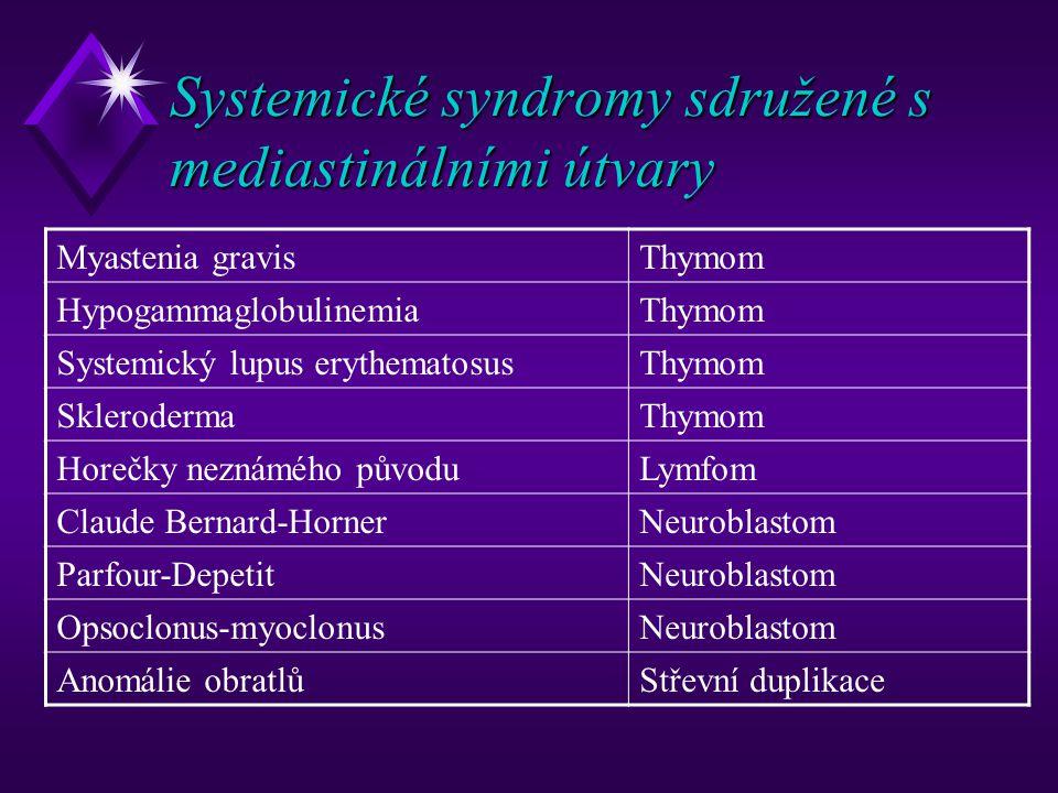 Systemické syndromy sdružené s mediastinálními útvary Myastenia gravisThymom HypogammaglobulinemiaThymom Systemický lupus erythematosusThymom Sklerode