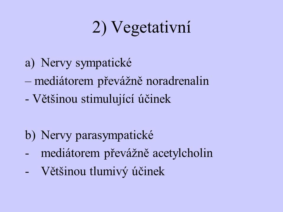 2) Vegetativní a)Nervy sympatické – mediátorem převážně noradrenalin - Většinou stimulující účinek b)Nervy parasympatické -mediátorem převážně acetylc