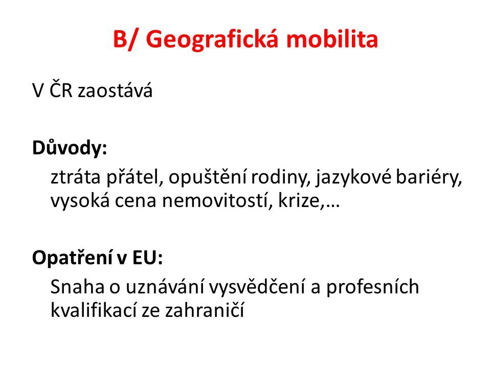 B/ Geografická mobilita V ČR zaostává Důvody: ztráta přátel, opuštění rodiny, jazykové bariéry, vysoká cena nemovitostí, krize,… Opatření v EU: Snaha o uznávání vysvědčení a profesních kvalifikací ze zahraničí