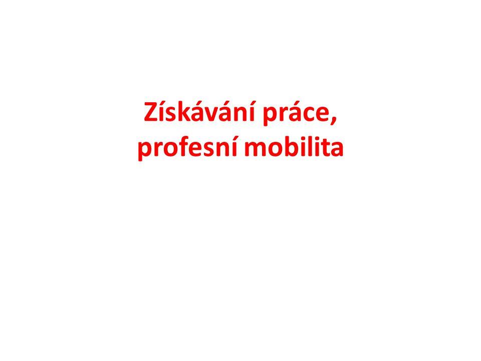 Kde hledat informace o nabídkách práce Inzerce Webové stránky případných zaměstnavatelů Typy od známých Úřad práce Pracovní portály: jobs.cz, práce.cz, sprace.cz Práci hledáme sami