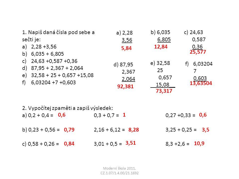 Moderní škola 2011, CZ.1.07/1.4.00/21.1692 1. Napiš daná čísla pod sebe a sečti je: a)2,28 +3,56 b)6,035 + 6,805 c)24,63 +0,587 +0,36 d)87,95 + 2,367