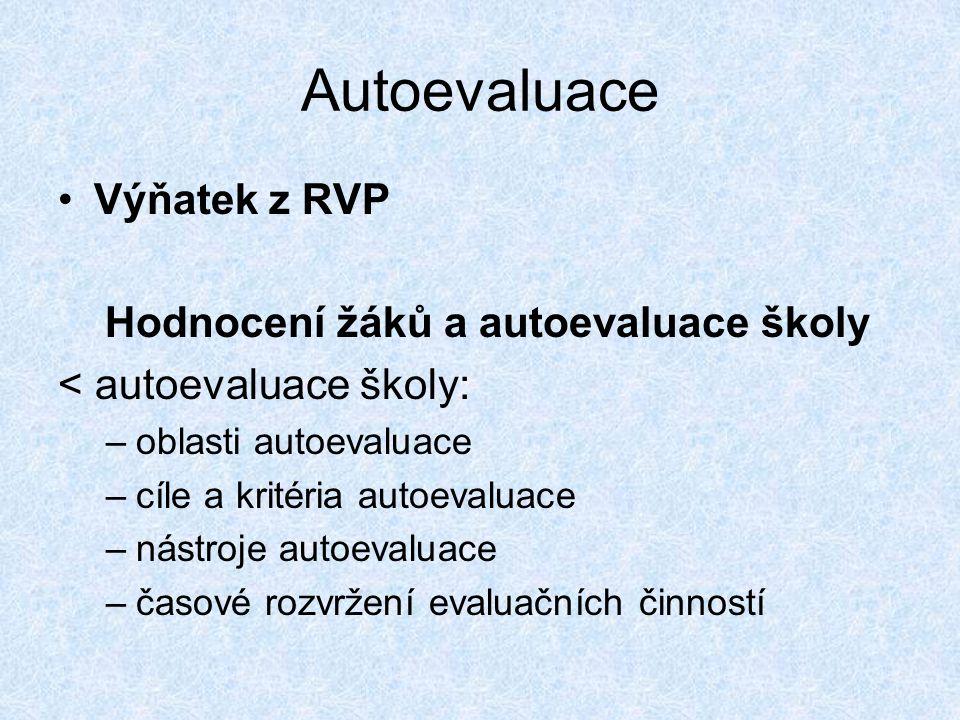 Autoevaluace Výňatek z RVP Hodnocení žáků a autoevaluace školy < autoevaluace školy: –oblasti autoevaluace –cíle a kritéria autoevaluace –nástroje autoevaluace –časové rozvržení evaluačních činností