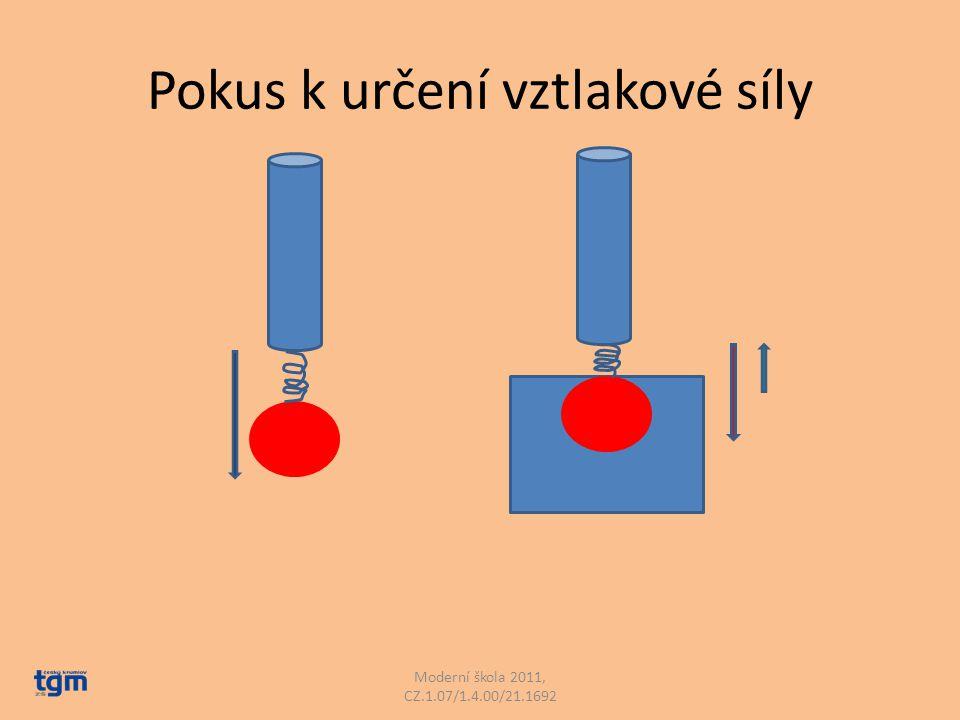 Pokus k určení vztlakové síly Moderní škola 2011, CZ.1.07/1.4.00/21.1692