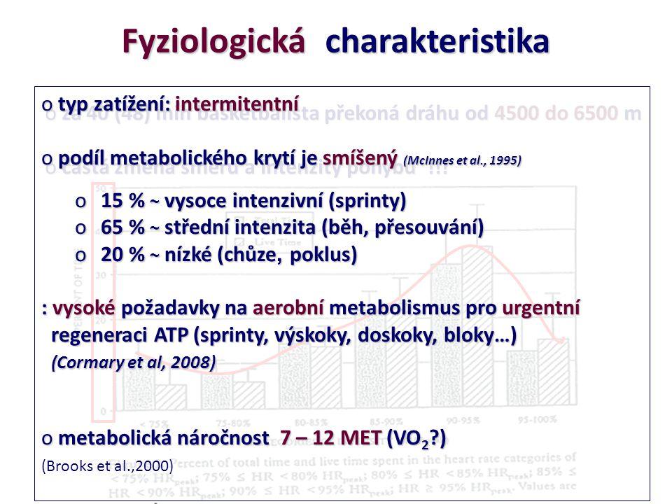 Fyziologická charakteristika o za 40 (48) min basketbalista překoná dráhu od 4500 do 6500 m o častá změna směru a intenzity pohybu !!! o typ zatížení: