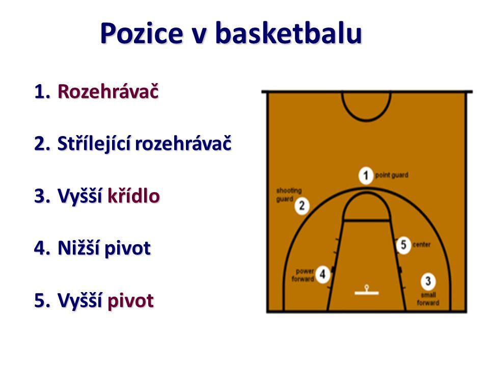 Pozice v basketbalu 1. Rozehrávač 2. Střílející rozehrávač 3. Vyšší křídlo 4. Nižší pivot 5. Vyšší pivot