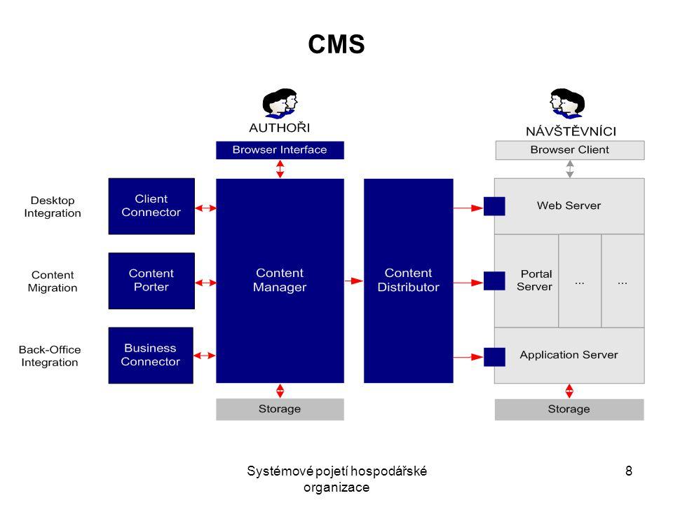 Systémové pojetí hospodářské organizace 8 CMS