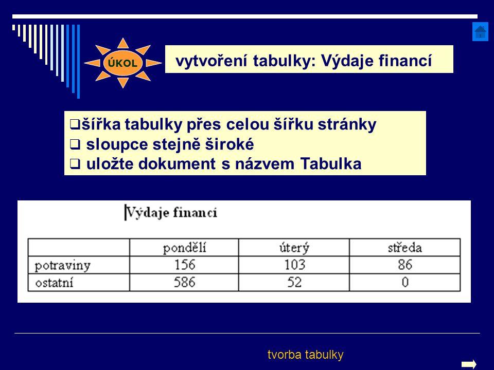 tvorba tabulky  šířka tabulky přes celou šířku stránky  sloupce stejně široké  uložte dokument s názvem Tabulka vytvoření tabulky: Výdaje financí Ú