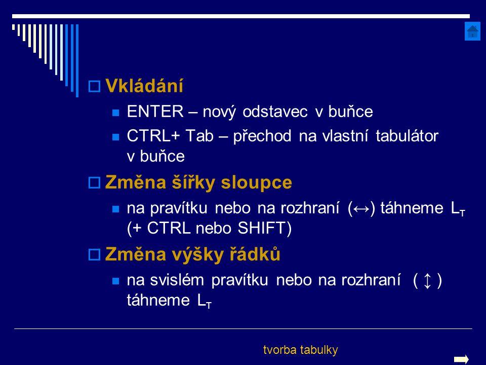 VVkládání ENTER – nový odstavec v buňce CTRL+ Tab – přechod na vlastní tabulátor v buňce ZZměna šířky sloupce na pravítku nebo na rozhraní (↔) táh
