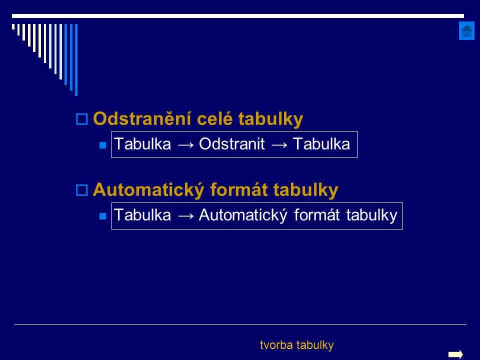 OOdstranění celé tabulky Tabulka → Odstranit → Tabulka AAutomatický formát tabulky Tabulka → Automatický formát tabulky