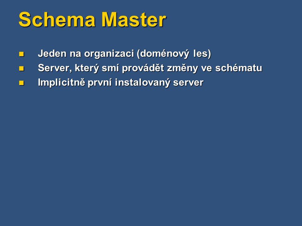 Schema Master Jeden na organizaci (doménový les) Jeden na organizaci (doménový les) Server, který smí provádět změny ve schématu Server, který smí provádět změny ve schématu Implicitně první instalovaný server Implicitně první instalovaný server