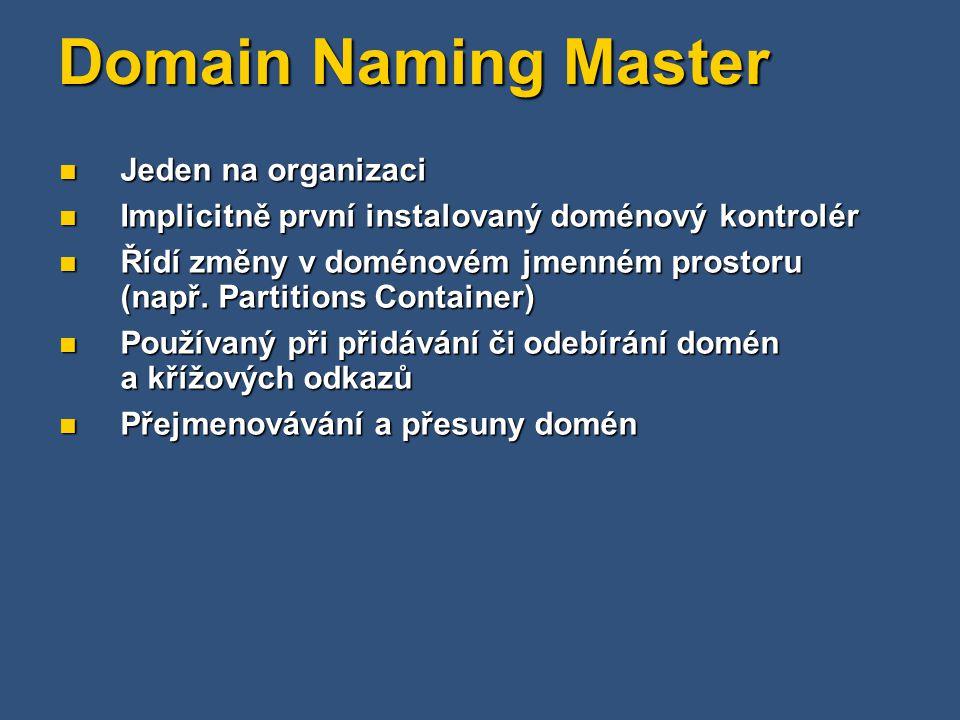 Domain Naming Master Jeden na organizaci Jeden na organizaci Implicitně první instalovaný doménový kontrolér Implicitně první instalovaný doménový kontrolér Řídí změny v doménovém jmenném prostoru (např.
