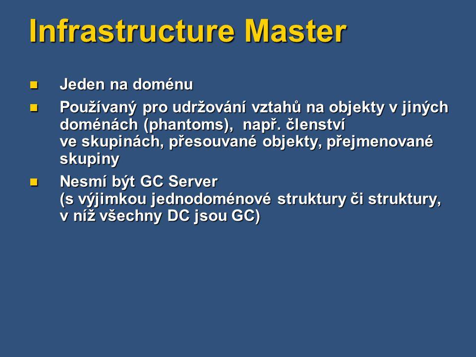 Infrastructure Master Jeden na doménu Jeden na doménu Používaný pro udržování vztahů na objekty v jiných doménách (phantoms), např.