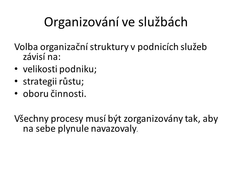 Organizování ve službách Volba organizační struktury v podnicích služeb závisí na: velikosti podniku; strategii růstu; oboru činnosti.