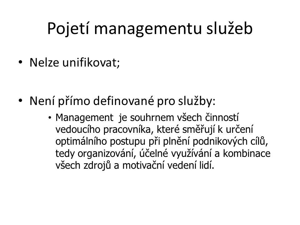 Řízení Ovlivněno: povahou manažera, který společnost řídí a usměrňuje; povahou zaměstnanců; předmětem činnosti organizace.