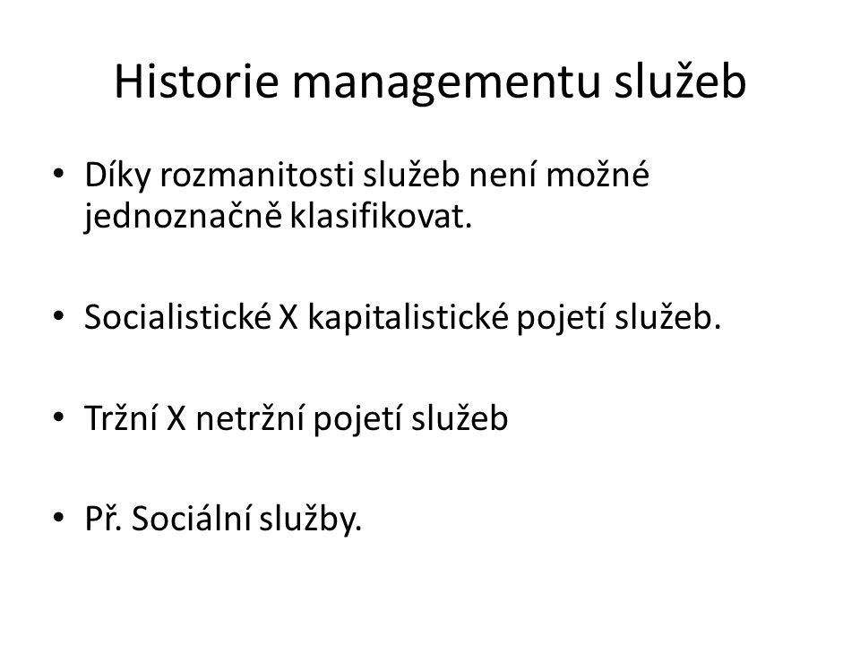 Historie managementu služeb Díky rozmanitosti služeb není možné jednoznačně klasifikovat.