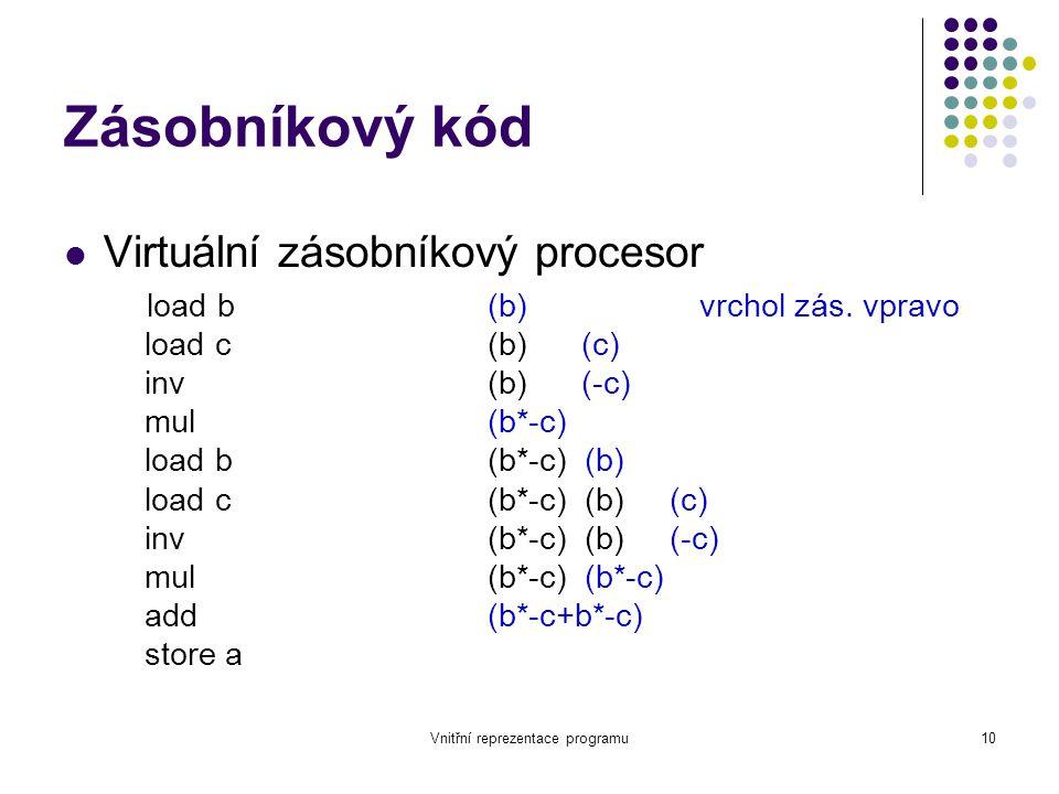 Vnitřní reprezentace programu10 Zásobníkový kód Virtuální zásobníkový procesor load b(b)vrchol zás.