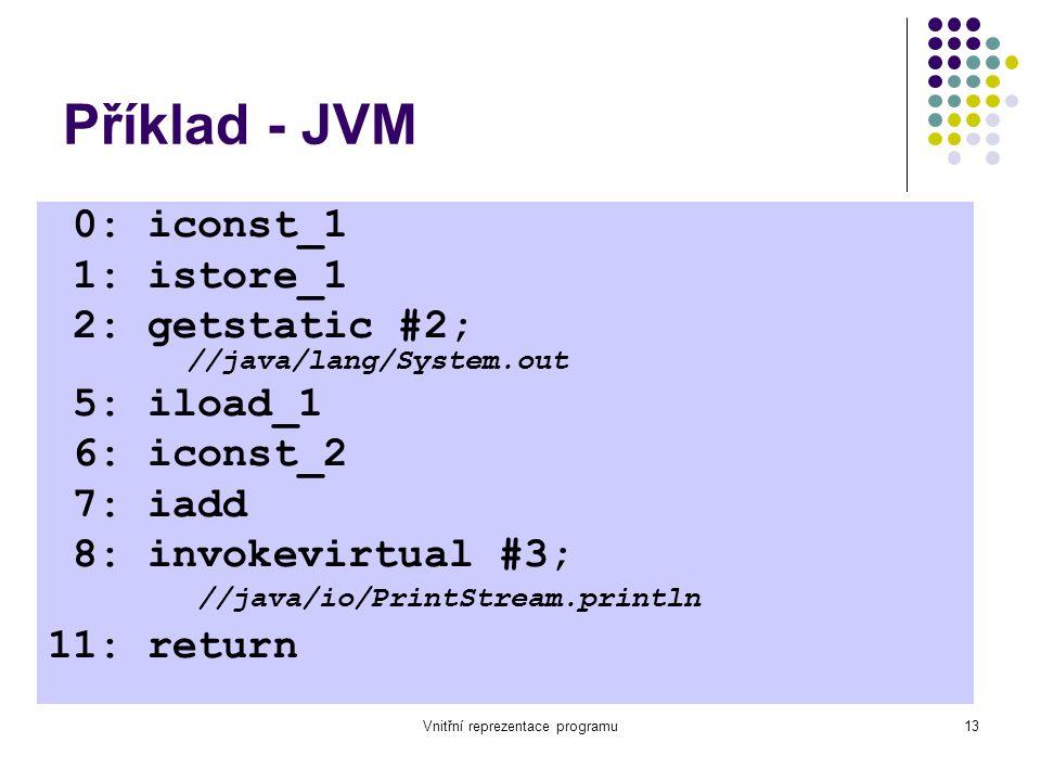 Vnitřní reprezentace programu13 Příklad - JVM 0: iconst_1 1: istore_1 2: getstatic #2; //java/lang/System.out 5: iload_1 6: iconst_2 7: iadd 8: invokevirtual #3; //java/io/PrintStream.println 11: return